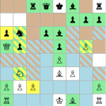 Visualize Move, Protection and Threat Status in Chess