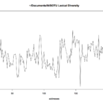 Linguistic Analysis of the State of the Union Addresses